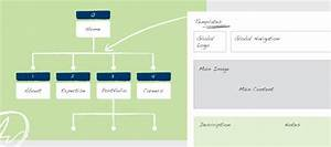 Website Wireframe Models