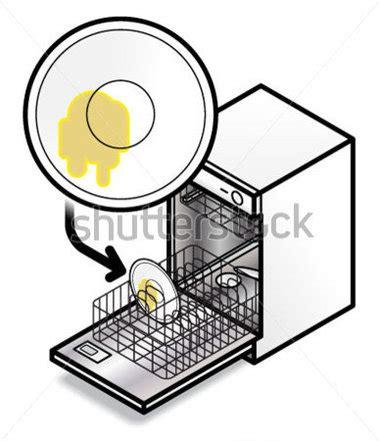 Picture Of Dirty Dishes In Sink by Bitte Legen Sie Schmutziges Geschirr In Den Geschirrsp 252 Ler F 252 R Das Perfekte B 252 Ro K 252 Che Stock