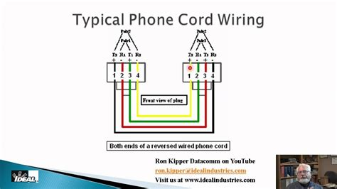 Residential Structured Cabling Part Telephone Youtube