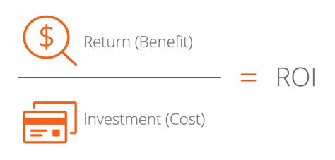 roi formula calculation  examples  return  investment