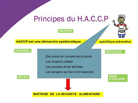 la cuisine definition haccp az gt
