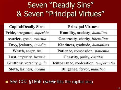 Virtues Catholic Quotes Quotesgram