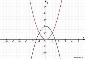 Fläche Unter Parabel Berechnen : integral fl che zwischen zwei schaubildern f x x 2 g x 2 x 2 mathelounge ~ Themetempest.com Abrechnung