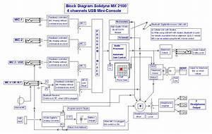Consola De Audio Mx 2100