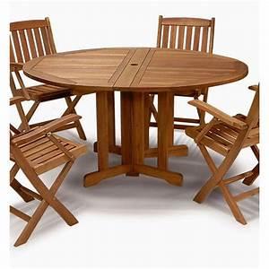 Table Bois Exotique : table de jardin ronde en bois exotique fsc 4 pl achat vente table de jardin table de jardin ~ Farleysfitness.com Idées de Décoration