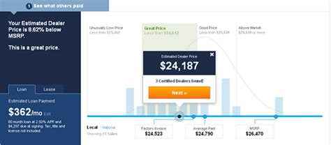 truecarcom deliver  true savings truecar review
