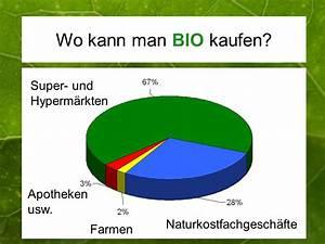 Wo Kann Man Günstig Küchen Kaufen : bio lebensmittel ppt herunterladen ~ Bigdaddyawards.com Haus und Dekorationen