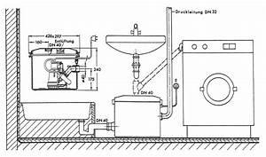 Hebeanlage Abwasser Waschmaschine : bad und klo egal wo sbz ~ Eleganceandgraceweddings.com Haus und Dekorationen
