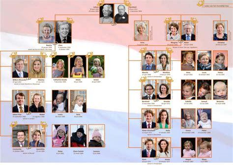 koninklijk huis familie koninklijk huis nederland stamboom
