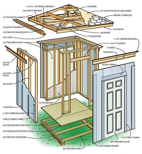 6 215 6 shed plans blueprints for building a hip roof tool shed