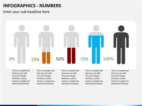 Infographics Numbers Powerpoint Penjelasan Flowchart Dan Contohnya Penjualan Pt Simple Pengertian Proses Nickel Production Flow Chart Bentuk Process For Biscuit Rumah Makan
