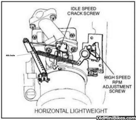 Honda Lawn Mower Carburetor Linkage Diagram Reviewmotors