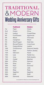 a lovely life indeed second anniversary gift guide With third wedding anniversary gifts