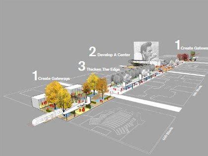 creative corridor  main street revitalization   rock concept diagram