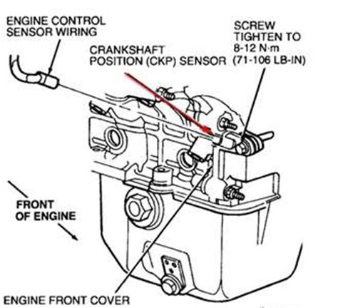 solved    crank sensor location   lincoln town