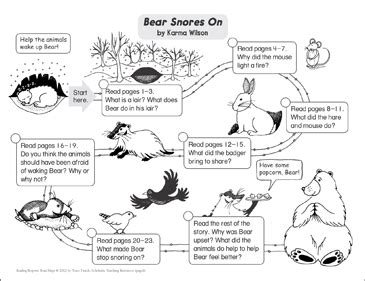 bear snores reading response map printable book reports