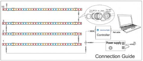 Rigid Led Light Bar Wiring Diagram by Customized Rgb 5050 Led Rigid Bar Light Suppliers