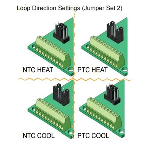 Laser Diode Temperature Controller Watts Wavelength