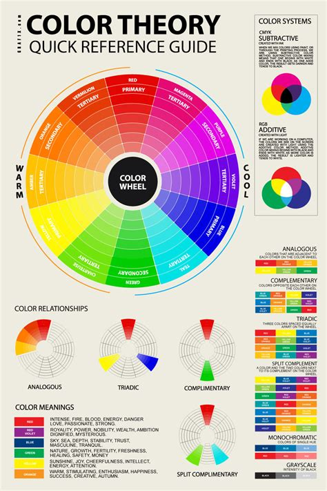 color theory wheel basics of color theory interior design