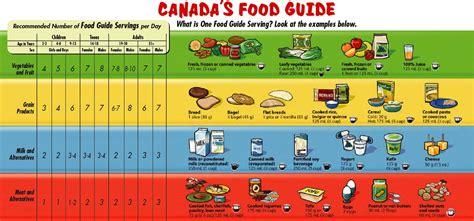 guide cuisine what makes me april 2011