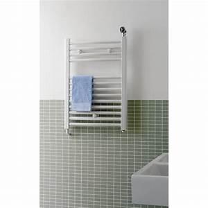 Seche Serviette Petit : petit seche serviette electrique soufflant ~ Edinachiropracticcenter.com Idées de Décoration