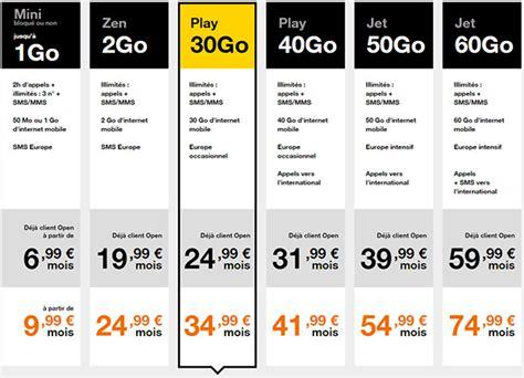 Orange Augmente L'enveloppe Data De Ses Forfaits Mobile