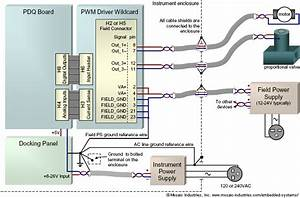 Preventing Emi And Reducing Noise From High Current Pwm
