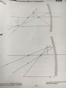 These Are Ray Diagrams Of An Object Reflecting In A Mirror