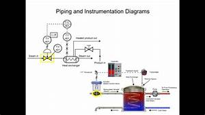 Piping  U0026 Instrumentation U0026 39 S Diagrams  P U0026id  Ii Brief