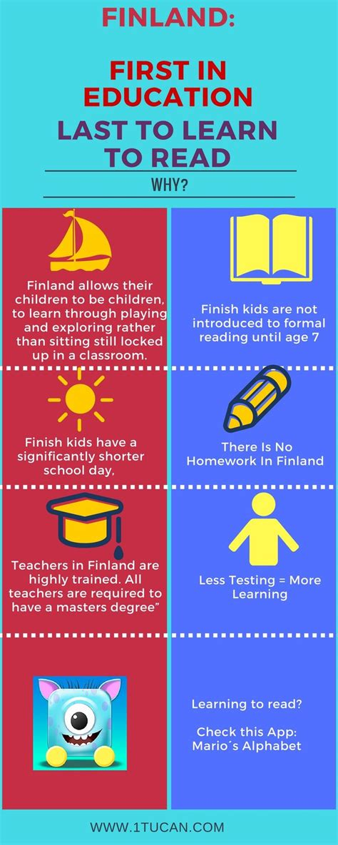 finland education homework
