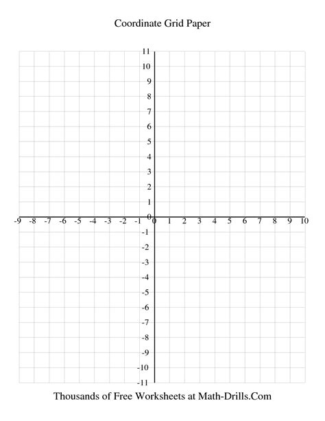 Printable Cartesian Plane Graph Paper  Printable 360 Degree