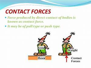 Give Pictures Showing Contact Forces And Non