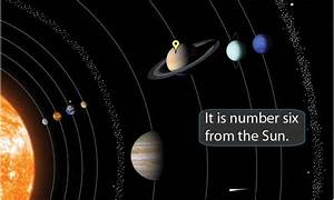 Saturn's Location in the Solar System - Pics about space