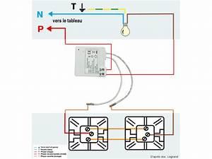 Eclairage Sans Branchement Electrique : module extra plat ta3017 54758 et spots ~ Melissatoandfro.com Idées de Décoration