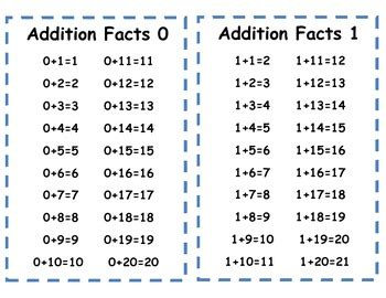 Addition & Subtraction 020 Facts Cards By Andrea Gonzalez Tpt