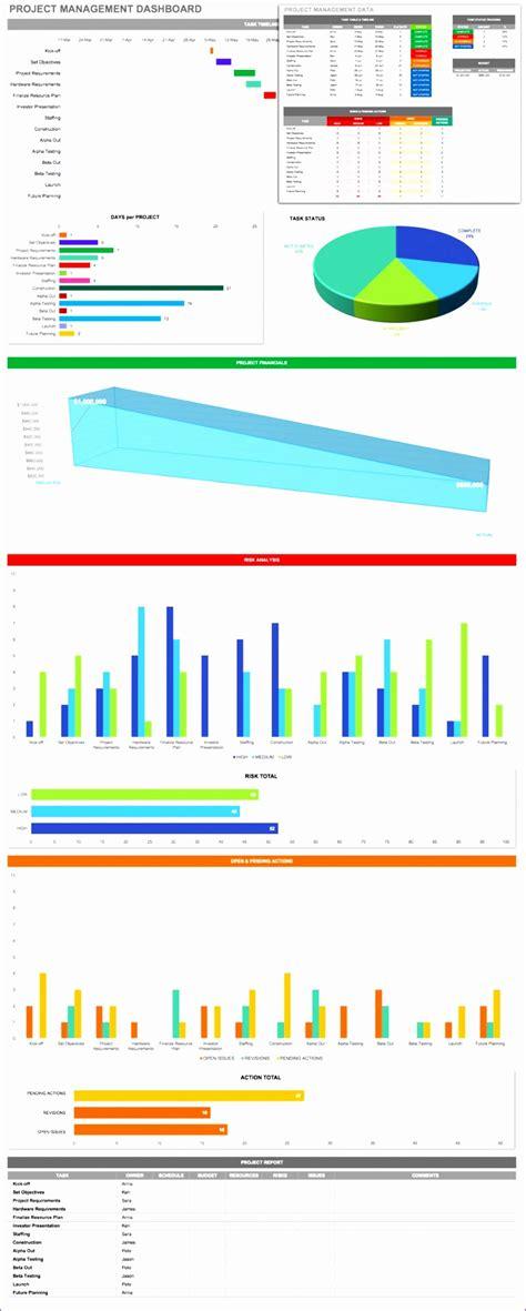 excel  graph template excel templates excel