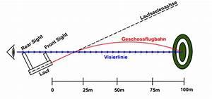 Geschossgeschwindigkeit Berechnen : zielfernrohr test ratgeber 2017 kaufberatung technik ~ Themetempest.com Abrechnung