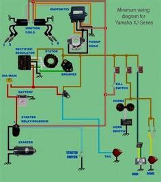 Simple Motorcycle Wiring Diagram For Choppers Cafe