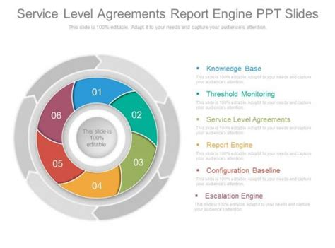 service level agreements report engine
