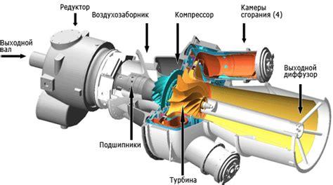 Тютьков А.А. Методы ресурсосбережения при эксплуатации утилизационных теплообменников на ГПАЦ16