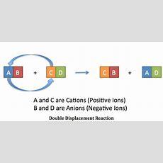 Double Displacement Reaction Definition & Examples  Video & Lesson Transcript Studycom