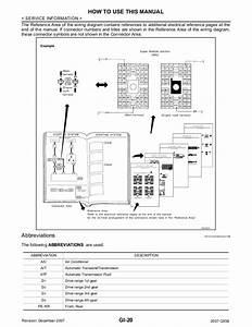 Infiniti Qx56 2007 Fuse Box