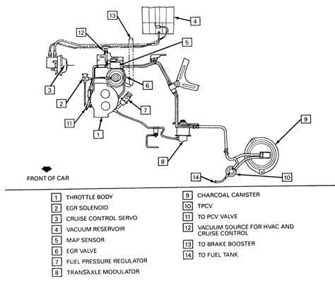 91 Cadillac Seville Wiring For Heater by 1991 Eldorado Vacuum Diagram Needed