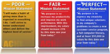 Mission Statement Exles by Mission Statement Mission Statements