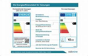 Betriebsstrom Heizung Berechnen : heizen bauen energie worauf verbraucher 2016 achten ~ A.2002-acura-tl-radio.info Haus und Dekorationen