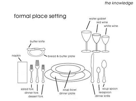 Jun 03, 2020 · you can't see it but they're smiling from ear to ear behind those masks. Formal Place Setting Diagram, Serving Etiquette | A Big Slice | Formal place settings, Basic ...