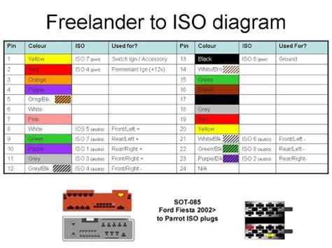 wiring diagram for freelander 03 visteon landyzone