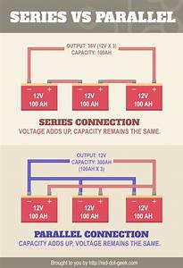 Solar Power Basics  A Comprehensive Beginner U0026 39 S Guide