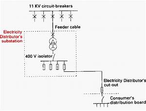 Mv  Lv Power Substations Design And Schematics Notes