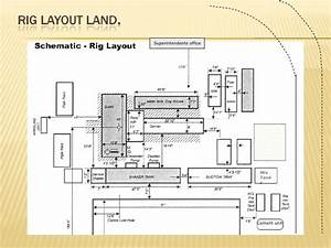 Well Drilling Rig Site Diagram